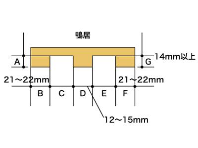 奥行の測定